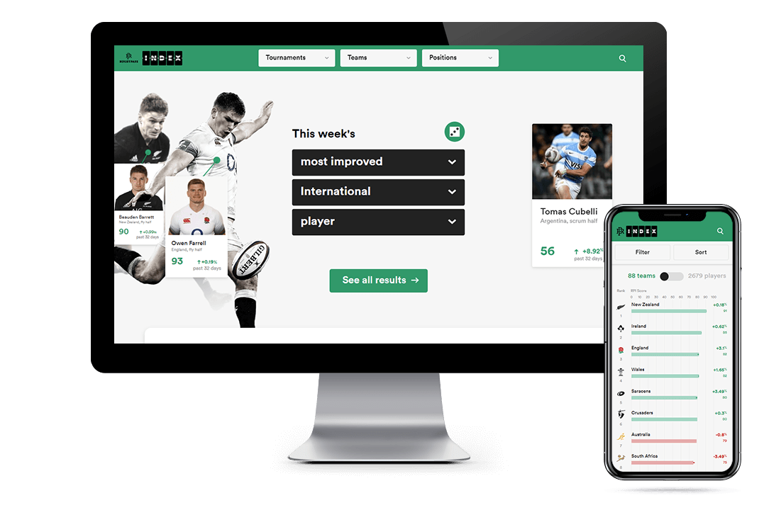 rugby pass index website